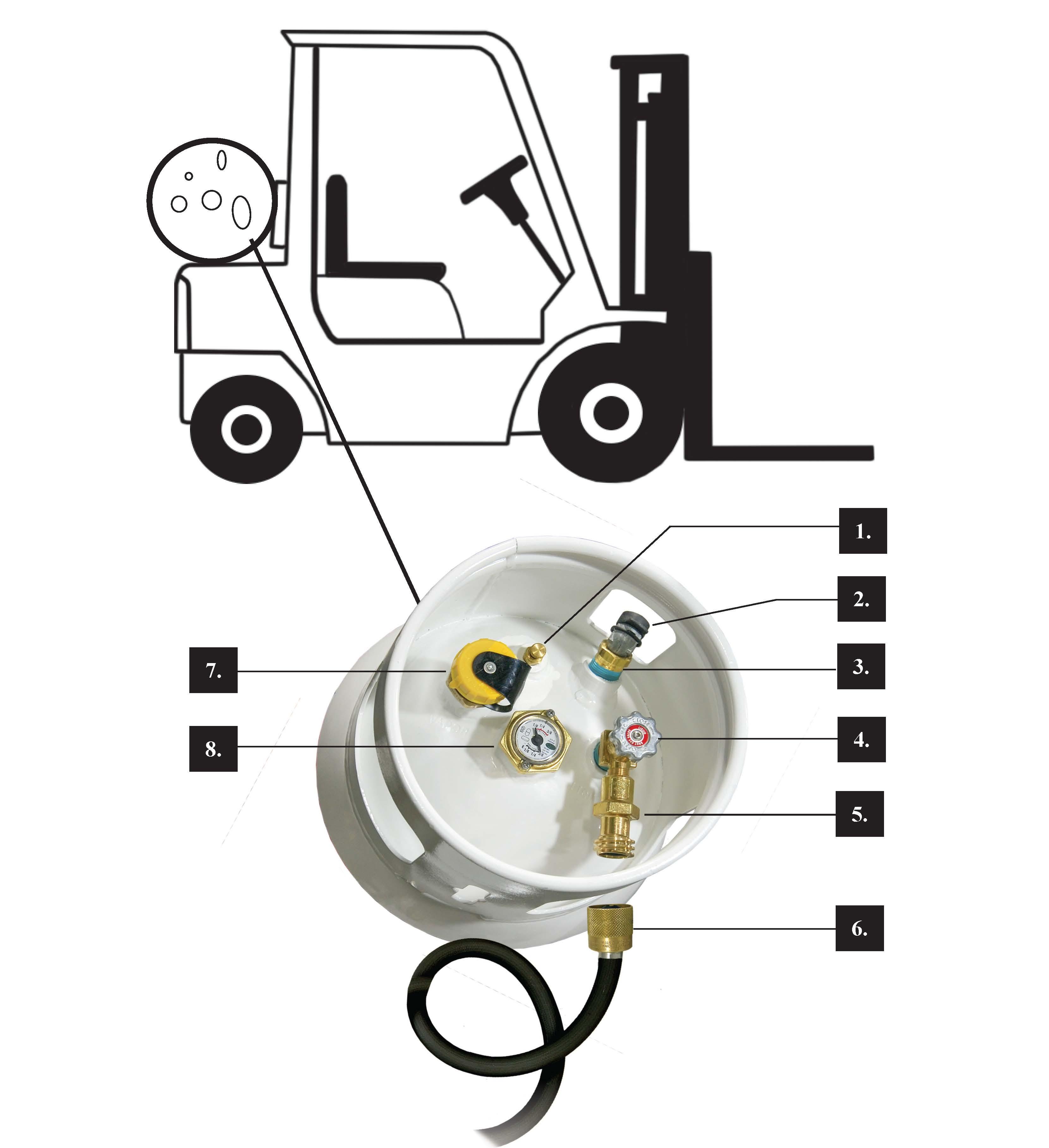 LPG Lift Truck Valves
