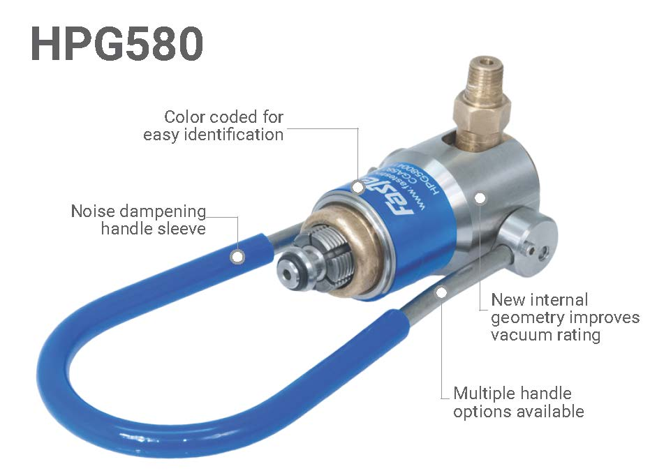 High Purity G-Series CGA Quick Connection Tools