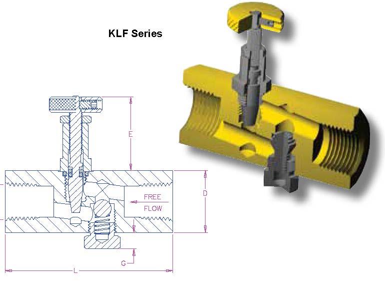 KLF Series