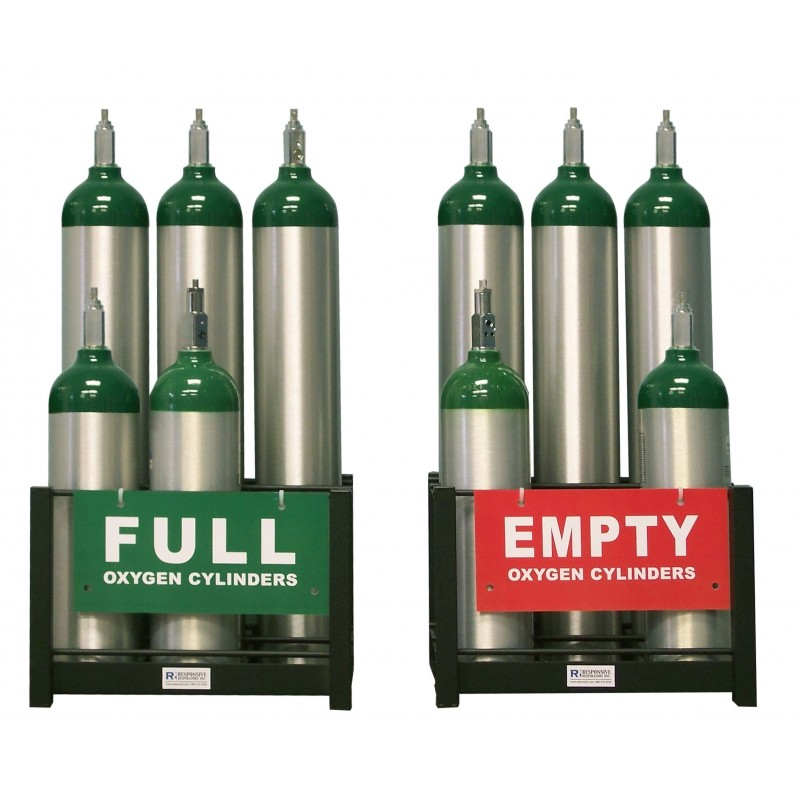Full Empty Cylinder Compliance Sign Set